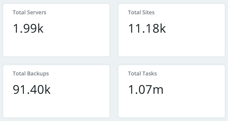 SpinupWP stats