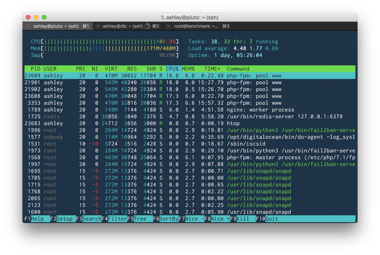 App server resource usage