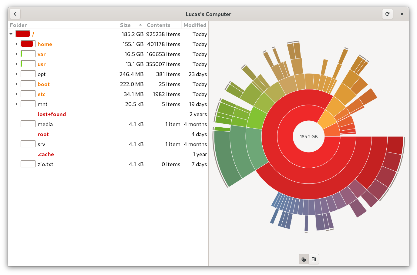 Disk Usage Analyzer tool